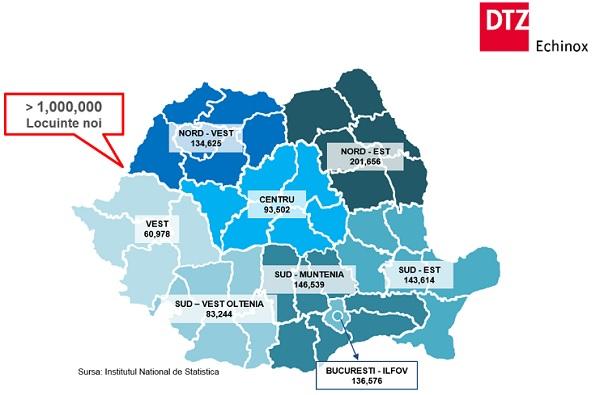DTZ livrari locuinte 1990-2016