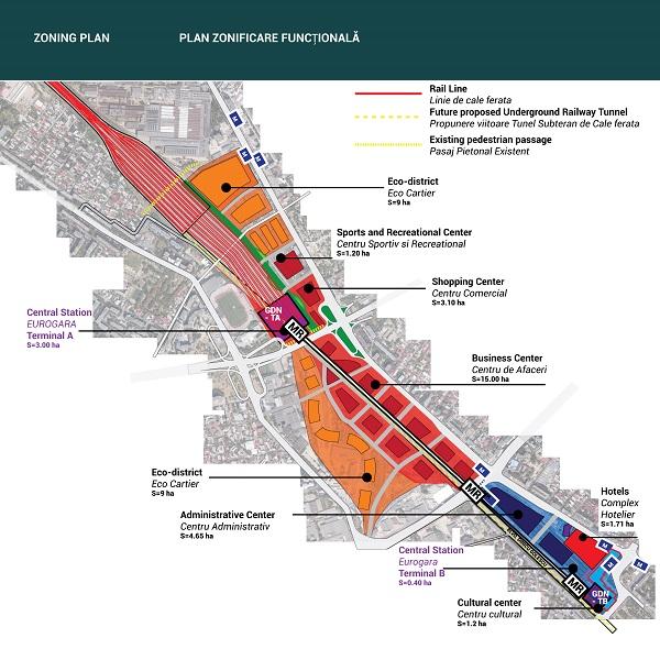 CEP - Proiect Gara de Nord 5